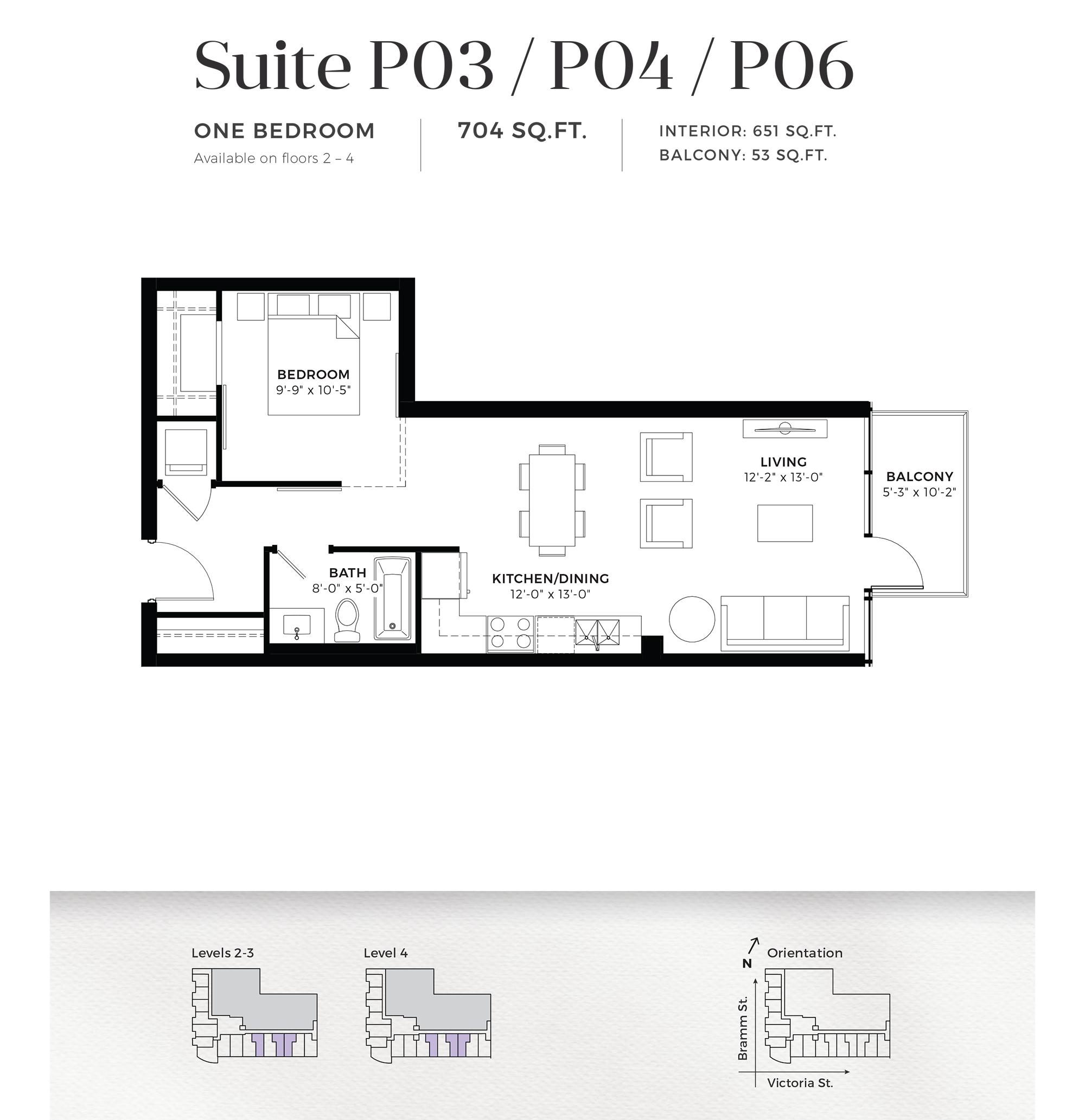 Suite P02 / P05